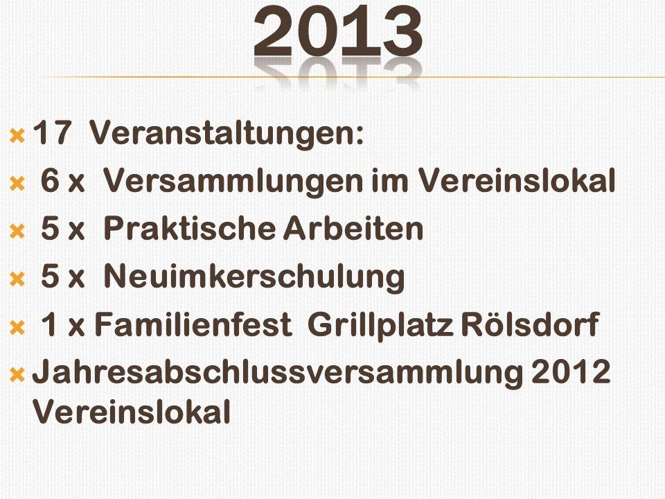 17 Veranstaltungen: 6 x Versammlungen im Vereinslokal 5 x Praktische Arbeiten 5 x Neuimkerschulung 1 x Familienfest Grillplatz Rölsdorf Jahresabschlus