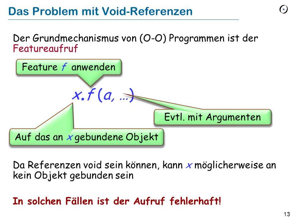 13 Das Problem mit Void-Referenzen Der Grundmechanismus von (O-O) Programmen ist der Featureaufruf x.