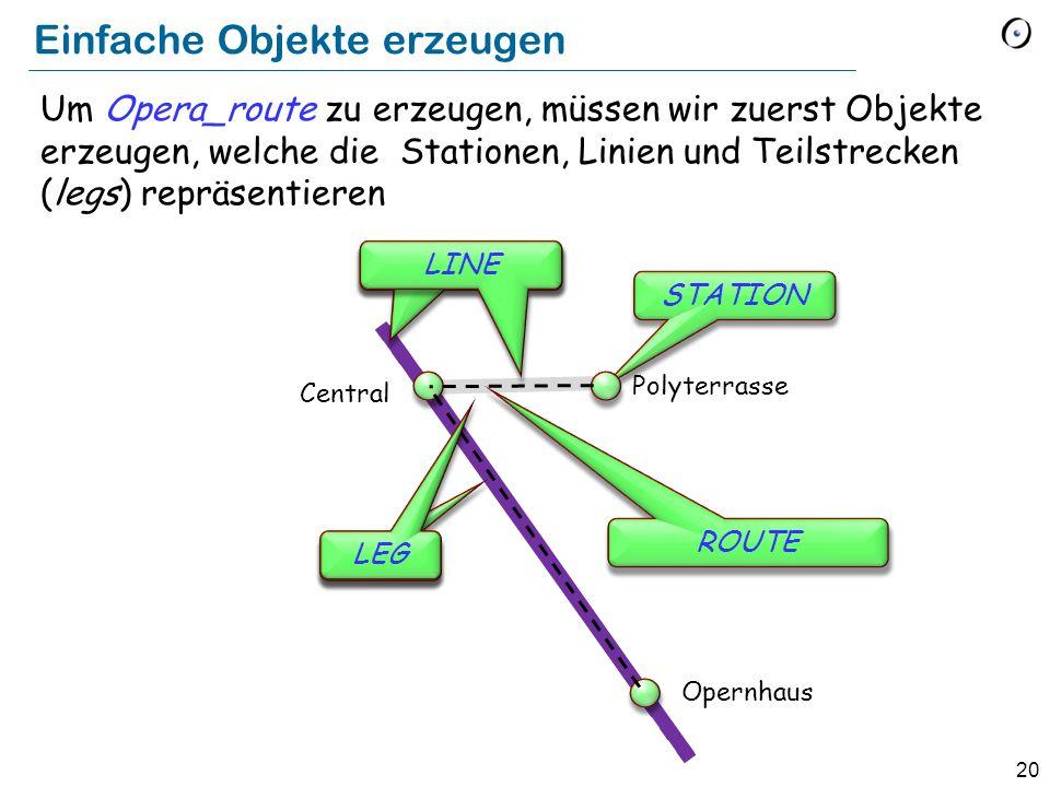 20 Einfache Objekte erzeugen Um Opera_route zu erzeugen, müssen wir zuerst Objekte erzeugen, welche die Stationen, Linien und Teilstrecken (legs) repräsentieren Polyterrasse Opernhaus STATION Central LINE LEG ROUTE LINE LEG