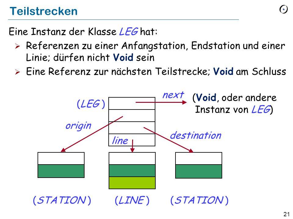 21 Teilstrecken Eine Instanz der Klasse LEG hat: Referenzen zu einer Anfangstation, Endstation und einer Linie; dürfen nicht Void sein Eine Referenz zur nächsten Teilstrecke; Void am Schluss (LEG ) next (STATION ) destination (Void, oder andere Instanz von LEG) (STATION )(LINE ) origin line