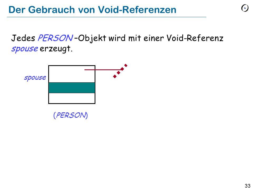 33 Der Gebrauch von Void-Referenzen (PERSON) spouse Jedes PERSON –Objekt wird mit einer Void-Referenz spouse erzeugt.