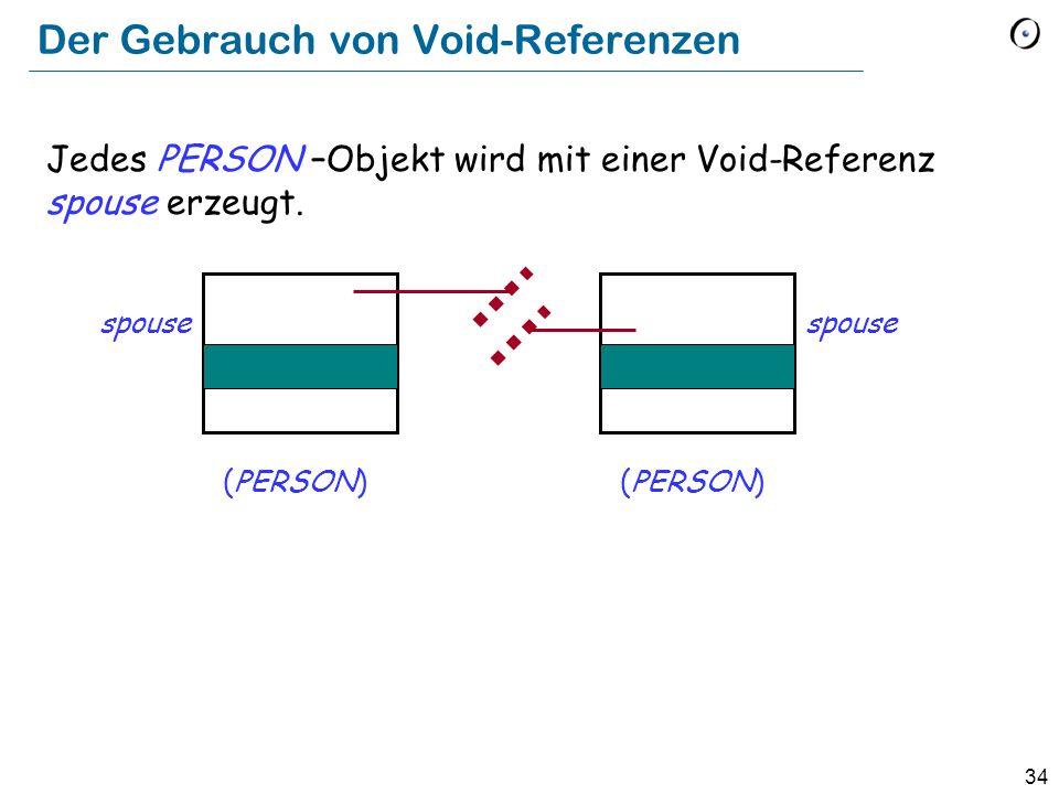 34 Der Gebrauch von Void-Referenzen (PERSON) spouse Jedes PERSON –Objekt wird mit einer Void-Referenz spouse erzeugt.