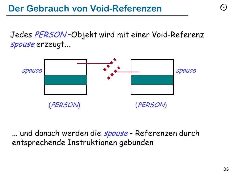 35 Der Gebrauch von Void-Referenzen (PERSON) spouse Jedes PERSON –Objekt wird mit einer Void-Referenz spouse erzeugt......