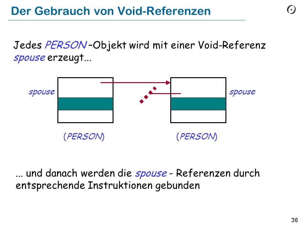 36 Der Gebrauch von Void-Referenzen (PERSON) spouse Jedes PERSON –Objekt wird mit einer Void-Referenz spouse erzeugt......