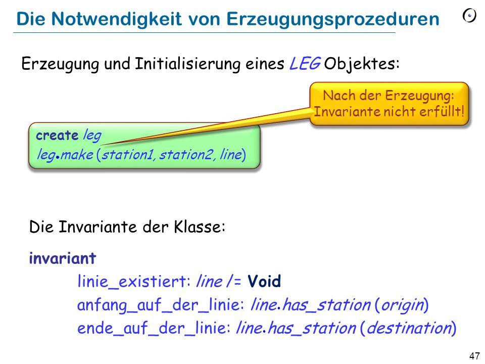 47 create leg leg make (station1, station2, line) Die Notwendigkeit von Erzeugungsprozeduren Erzeugung und Initialisierung eines LEG Objektes: Die Invariante der Klasse: invariant linie_existiert: line /= Void anfang_auf_der_linie: line has_station (origin) ende_auf_der_linie: line has_station (destination) Nach der Erzeugung: Invariante nicht erfüllt!
