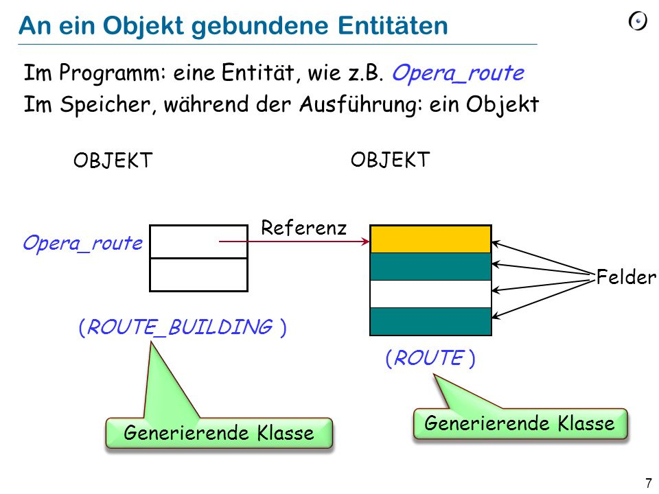 7 An ein Objekt gebundene Entitäten Im Programm: eine Entität, wie z.B.