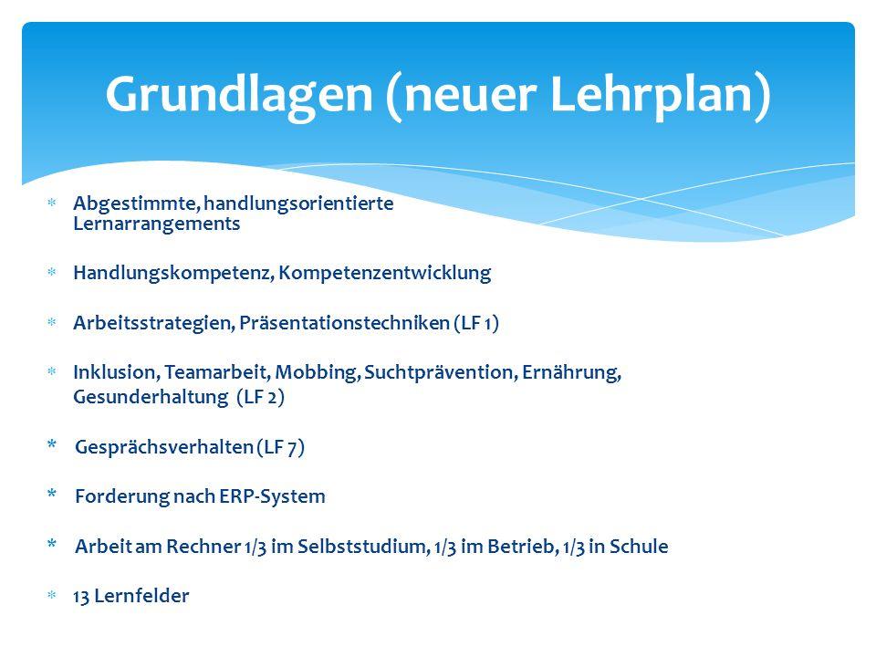 Büromanagement Kaufmann/Kauffrau für Büromanagement Aufbau der Bücher