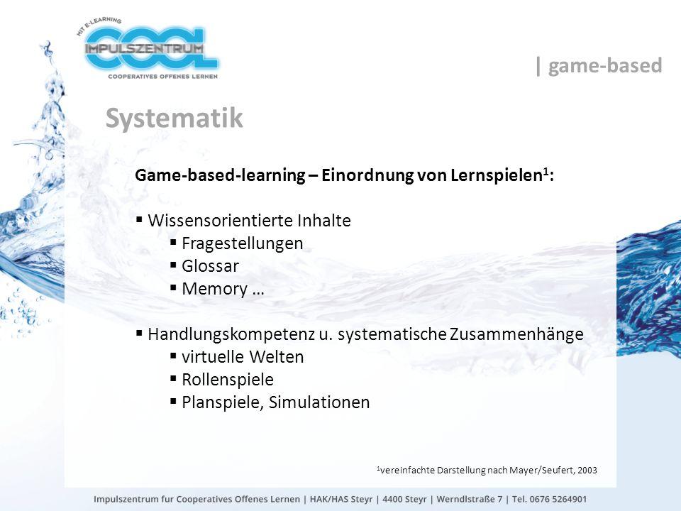 gtn gmbh Systematik Game-based-learning – Einordnung von Lernspielen 1 : Wissensorientierte Inhalte Fragestellungen Glossar Memory … Handlungskompeten
