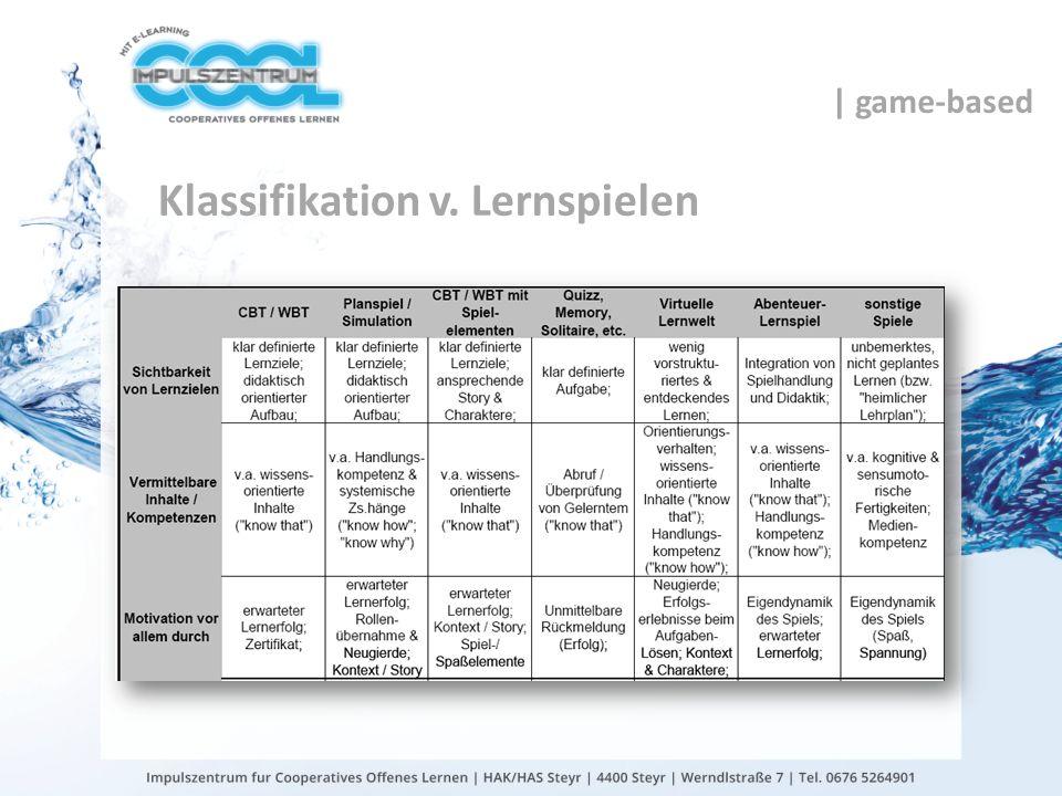 gtn gmbh Klassifikation v. Lernspielen | game-based