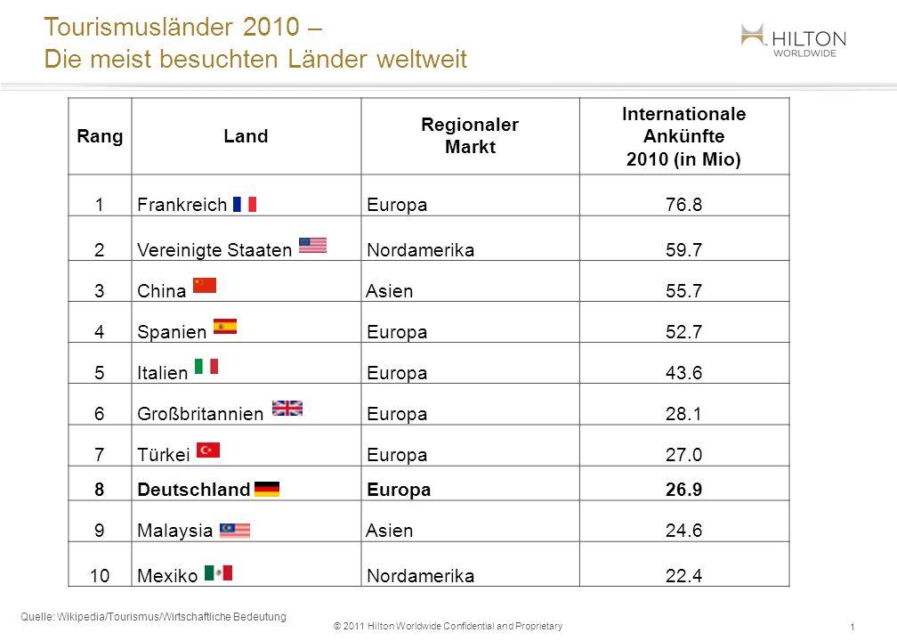 © 2011 Hilton Worldwide Confidential and Proprietary Tourismusländer 2010 – Die meist besuchten Länder weltweit Quelle: Wikipedia/Tourismus/Wirtschaft
