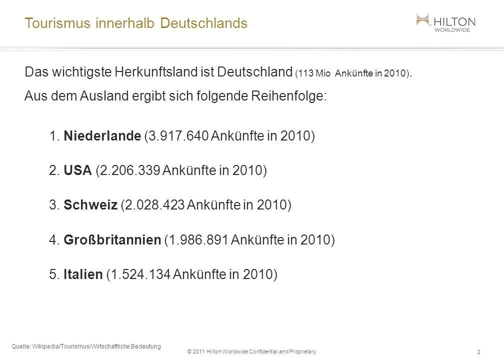 © 2011 Hilton Worldwide Confidential and Proprietary Reiseverhalten der Deutschen - 2010 2010 unternahmen die Deutschen 63,3 Millionen Urlaubsreisen (Zweck: Erholung; Mindestdauer: 5 Übernachtungen) 33% innerhalb Deutschland 1,4 Milliarden Übernachtungen wurden gebucht 120 Milliarden Euro wurden ausgegeben 61,4 Milliarden Euro davon auf Auslandsreisen 3 Quelle: Wikipedia/Tourismus/Wirtschaftliche Bedeutung