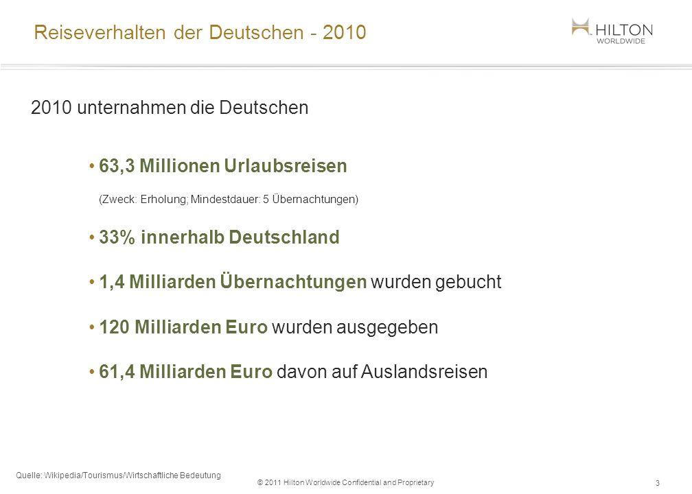 © 2011 Hilton Worldwide Confidential and Proprietary Tourismus innerhalb Deutschlands In Deutschland erzielt der Fremdenverkehr mit 2,8 Millionen Beschäftigten 232,6 Milliarden Euro Umsatz 140,0 Millionen Gäste (113,1 Millionen aus dem Inland, 26,8 Millionen aus dem Ausland) 380,3 Millionen Übernachtungen (davon 320,0 Millionen durch Inländern und 60,3 Millionen durch Ausländer) 4 Quelle: Wikipedia/Tourismus/Wirtschaftliche Bedeutung