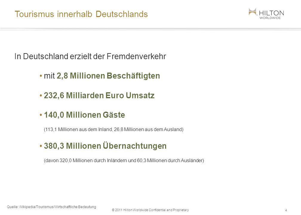 © 2011 Hilton Worldwide Confidential and Proprietary Tourismus innerhalb Deutschlands In Deutschland erzielt der Fremdenverkehr mit 2,8 Millionen Besc