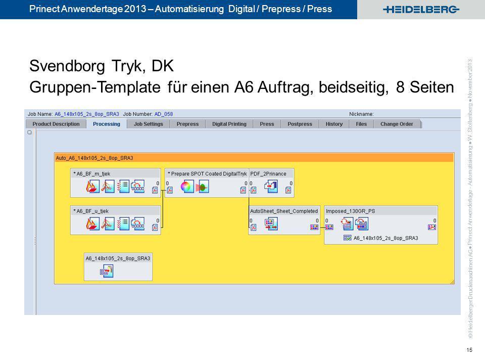 © Heidelberger Druckmaschinen AG Prinect Anwendertage 2013 – Automatisierung Digital / Prepress / Press Svendborg Tryk, DK Gruppen-Template für einen