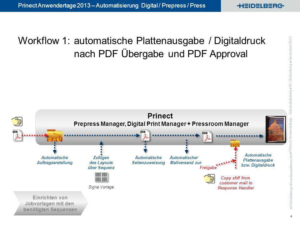 © Heidelberger Druckmaschinen AG Prinect Anwendertage 2013 – Automatisierung Digital / Prepress / Press Workflow 1:automatische Plattenausgabe / Digit