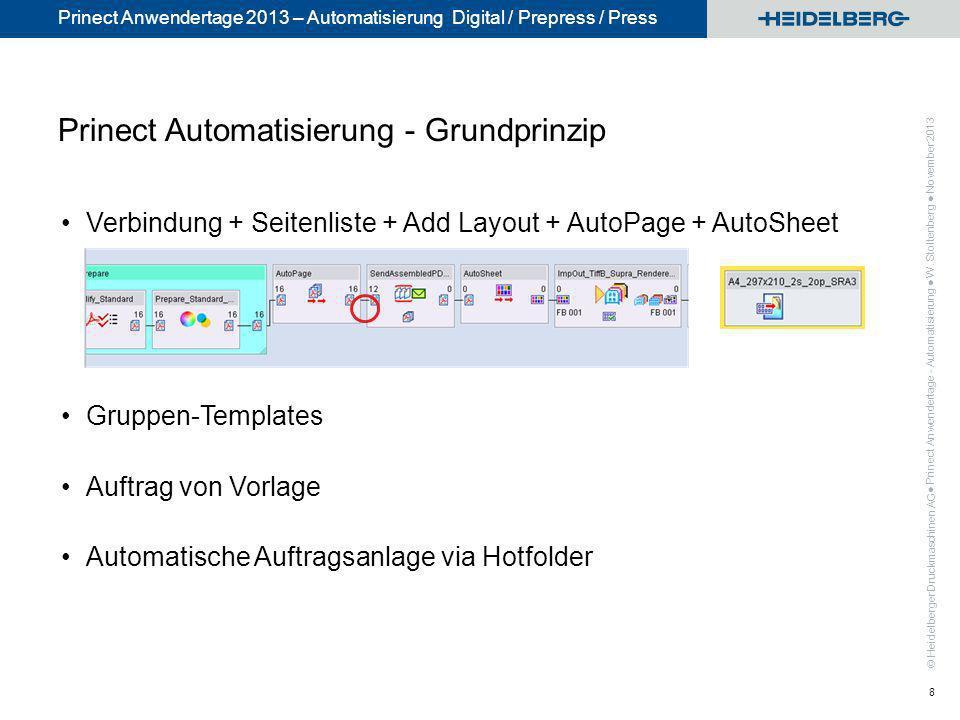 © Heidelberger Druckmaschinen AG Prinect Anwendertage 2013 – Automatisierung Digital / Prepress / Press Prinect Automatisierung - Grundprinzip Verbind