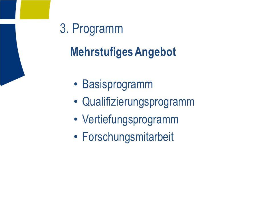 3. Programm Mehrstufiges Angebot Basisprogramm Qualifizierungsprogramm Vertiefungsprogramm Forschungsmitarbeit