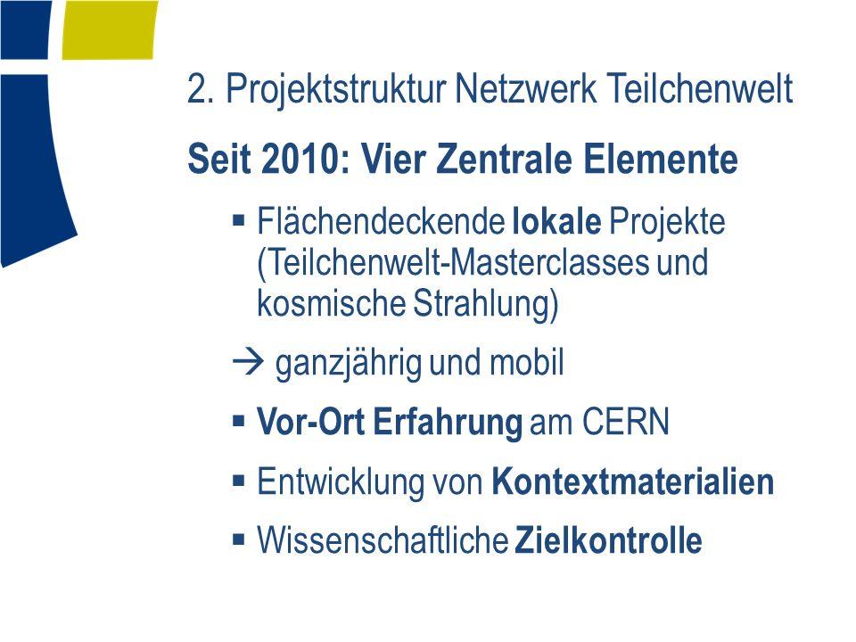 2. Projektstruktur Netzwerk Teilchenwelt Seit 2010: Vier Zentrale Elemente Flächendeckende lokale Projekte (Teilchenwelt-Masterclasses und kosmische S