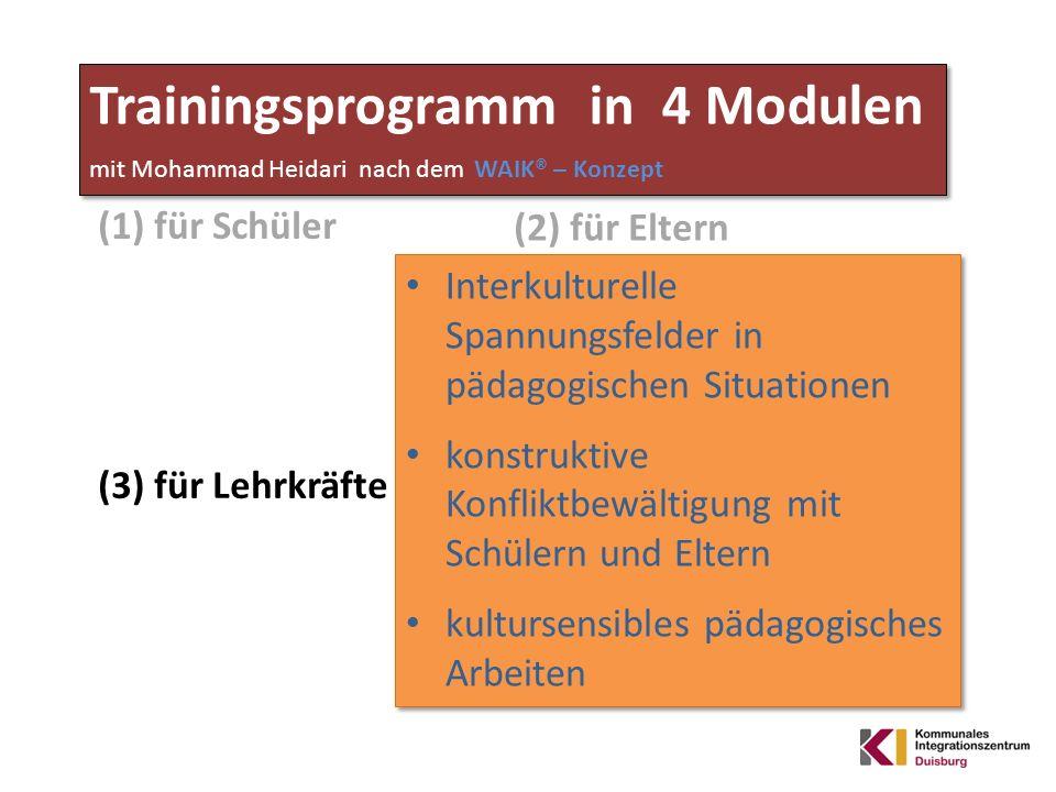 Trainingsprogramm in 4 Modulen mit Mohammad Heidari nach dem WAIK® – Konzept (1) für Schüler (2) für Eltern (3) für Lehrkräfte Interkulturelle Spannun