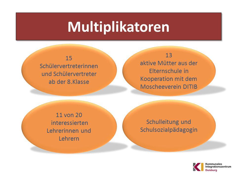 Multiplikatoren 15 Schülervertreterinnen und Schülervertreter ab der 8.Klasse 11 von 20 interessierten Lehrerinnen und Lehrern 13 aktive Mütter aus de