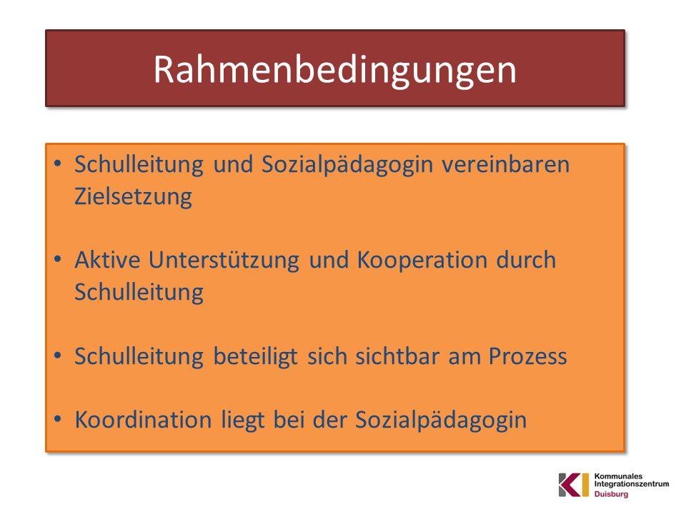 Rahmenbedingungen Schulleitung und Sozialpädagogin vereinbaren Zielsetzung Aktive Unterstützung und Kooperation durch Schulleitung Schulleitung beteil