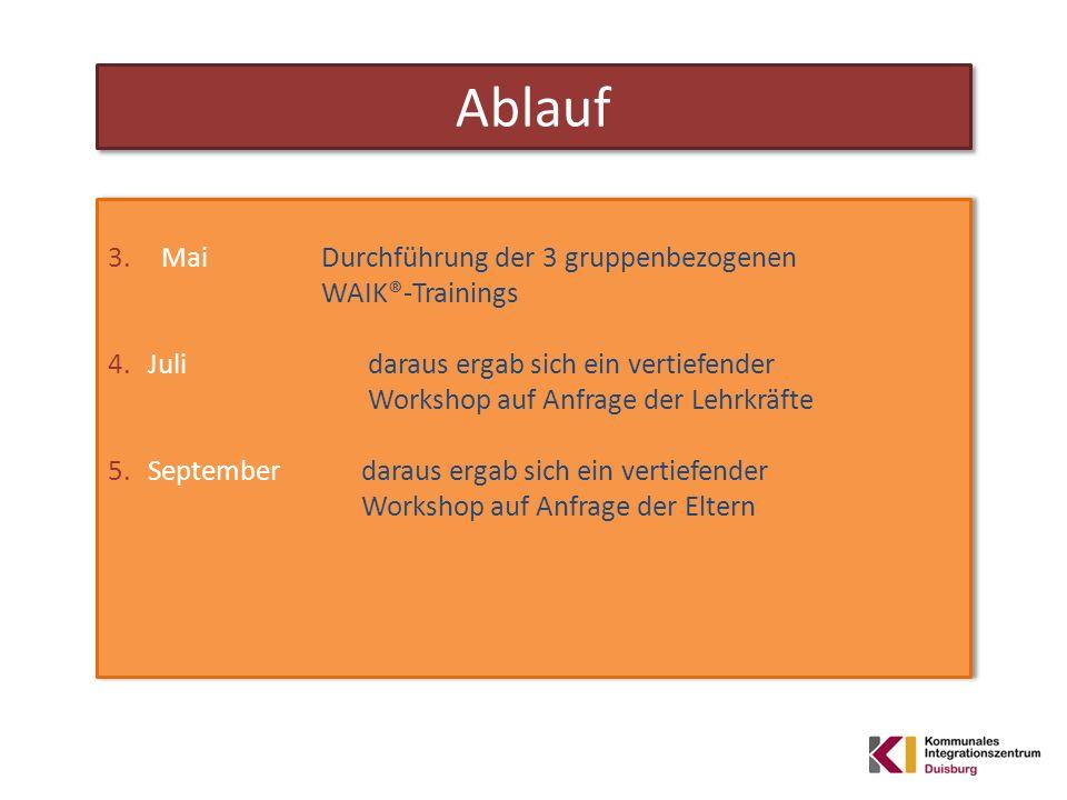 Ablauf 3.Mai Durchführung der 3 gruppenbezogenen WAIK®-Trainings 4.Juli daraus ergab sich ein vertiefender Workshop auf Anfrage der Lehrkräfte 5.Septe