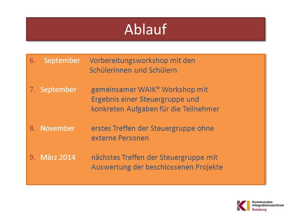Ablauf 6.September Vorbereitungsworkshop mit den Schülerinnen und Schülern 7.September gemeinsamer WAIK® Workshop mit Ergebnis einer Steuergruppe und
