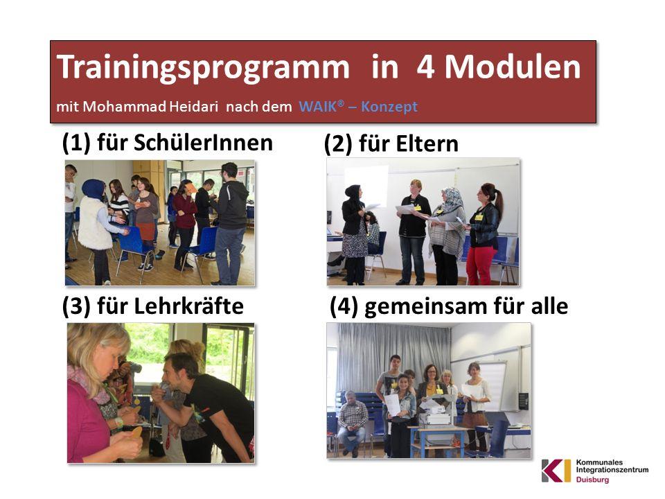 Trainingsprogramm in 4 Modulen mit Mohammad Heidari nach dem WAIK® – Konzept (1) für SchülerInnen (2) für Eltern (3) für Lehrkräfte(4) gemeinsam für a