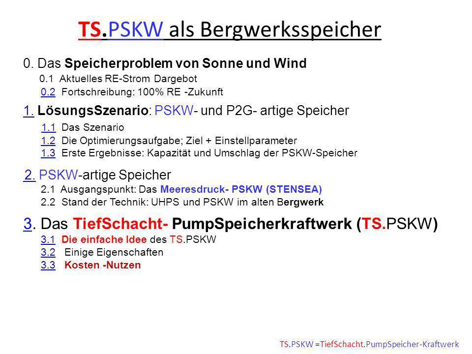 0. Das Speicherproblem von Sonne und Wind 0.1 Aktuelles RE-Strom Dargebot 0.2 Fortschreibung: 100% RE -Zukunft0.2 1.1. LösungsSzenario: PSKW- und P2G-