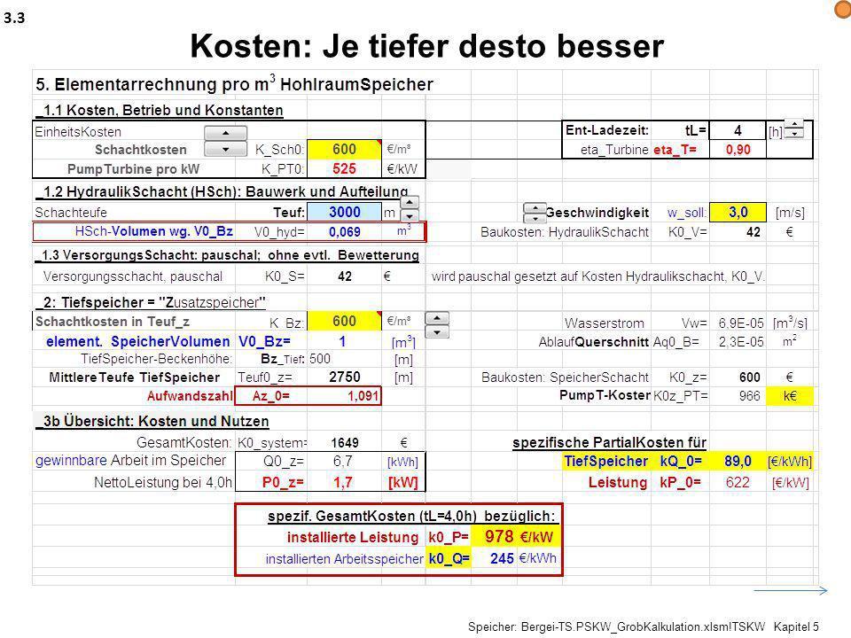 Kosten: Je tiefer desto besser Speicher: Bergei-TS.PSKW_GrobKalkulation.xlsm!TSKW Kapitel 5 3.3