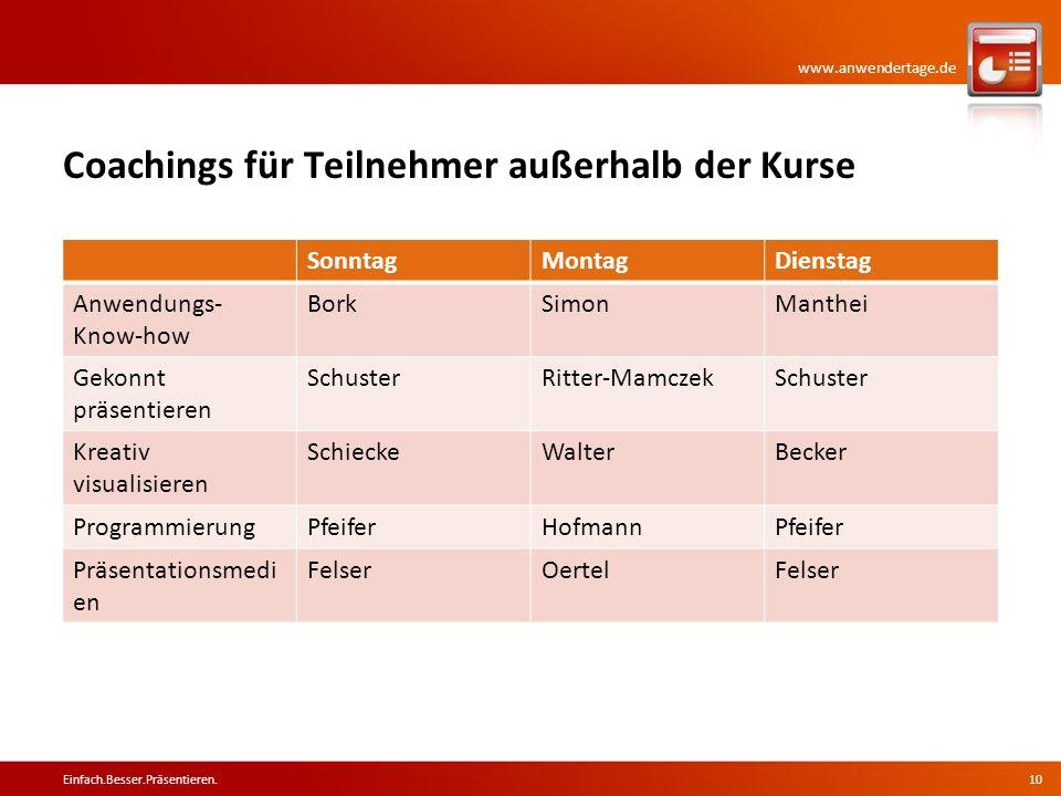 www.anwendertage.de Coachings für Teilnehmer außerhalb der Kurse SonntagMontagDienstag Anwendungs- Know-how BorkSimonManthei Gekonnt präsentieren Schu