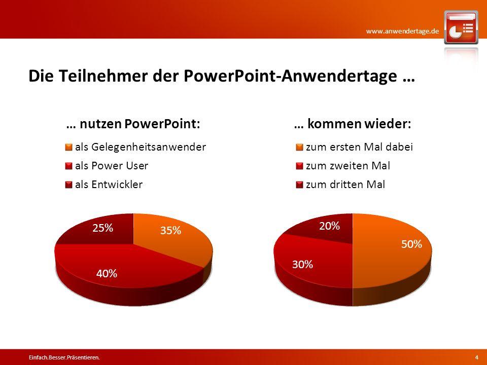 www.anwendertage.de Die Teilnehmer der PowerPoint-Anwendertage … Einfach.Besser.Präsentieren.4