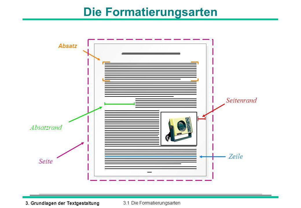 3. Grundlagen der Textgestaltung3.1 Die Formatierungsarten Die Formatierungsarten Absatz Zeile Seitenrand Seite Absatzrand