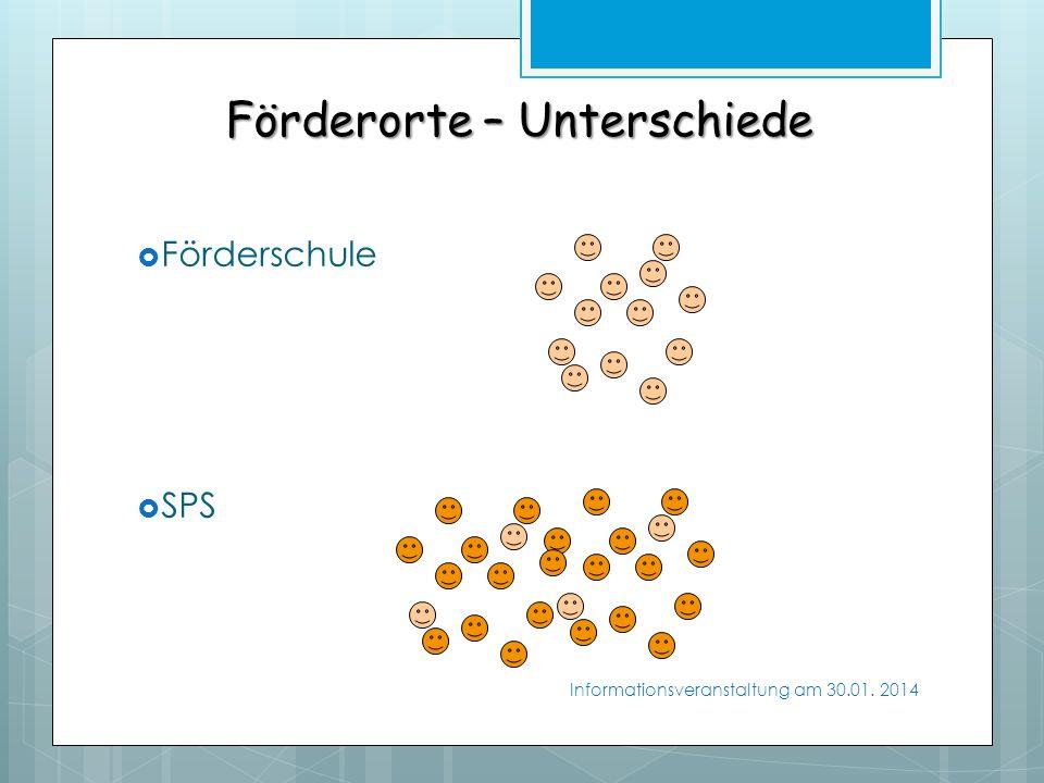Förderorte – Unterschiede Förderschule SPS Informationsveranstaltung am 30.01. 2014