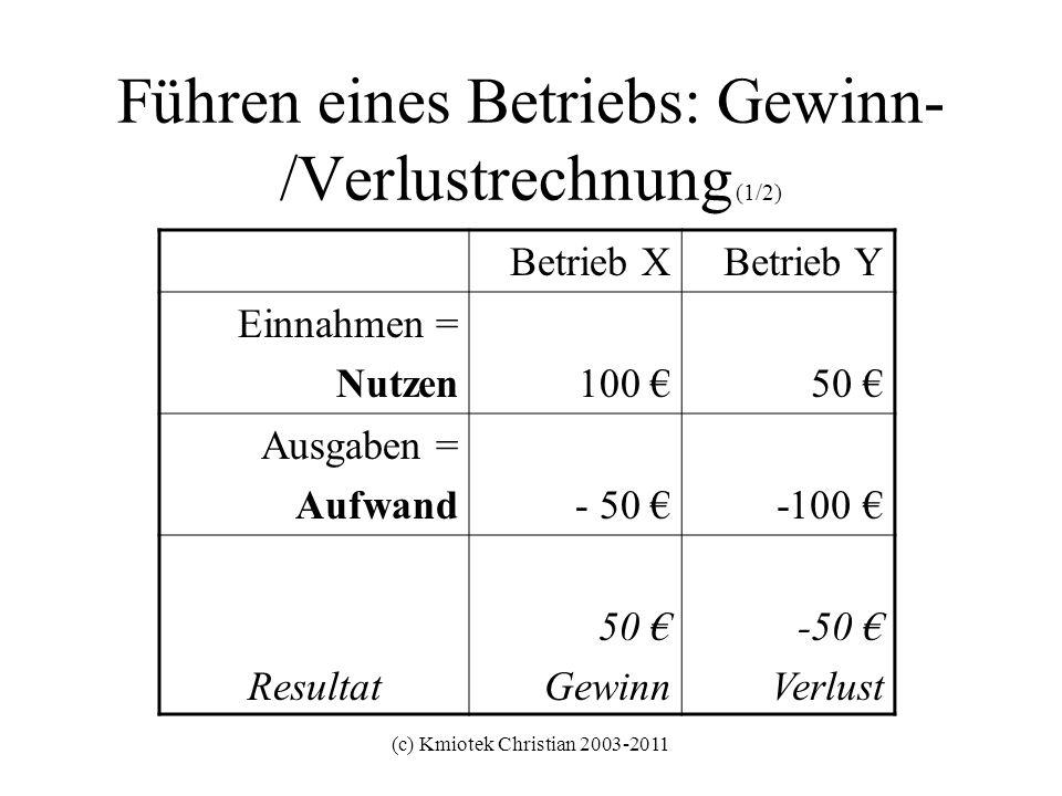 (c) Kmiotek Christian 2003-2011 Führen eines Betriebs: Gewinn- /Verlustrechnung (1/2) Betrieb XBetrieb Y Einnahmen = Nutzen100 50 Ausgaben = Aufwand-