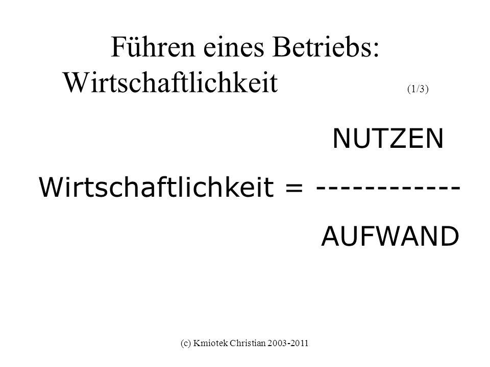 (c) Kmiotek Christian 2003-2011 Führen eines Betriebs: Wirtschaftlichkeit (2/3) Betrieb ABetrieb B Nutzen100 1.000 Aufwand50 950 Wirtschaftlichkeit 100 ------ 50 = 2 1.000 -------- 950 = 1,05