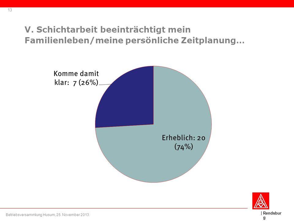 Rendsbur g V. Schichtarbeit beeinträchtigt mein Familienleben/meine persönliche Zeitplanung… 13 Betriebsversammlung Husum, 25. November 2013.