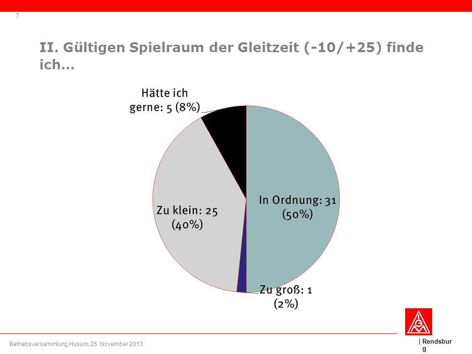 Rendsbur g II. Gültigen Spielraum der Gleitzeit (-10/+25) finde ich… 7 Betriebsversammlung Husum, 25. November 2013