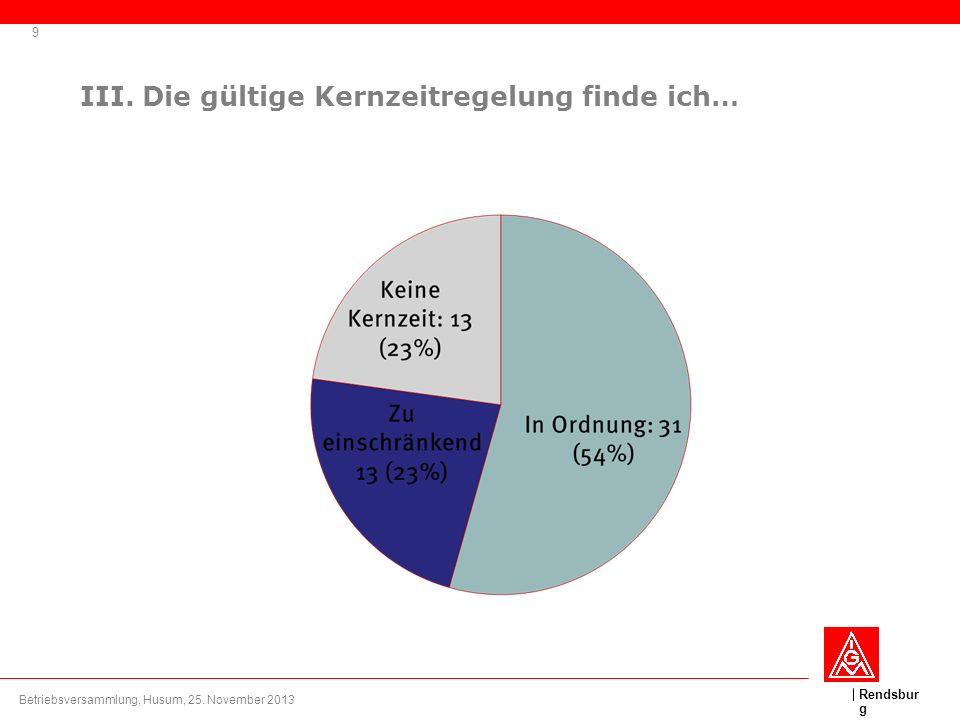 Rendsbur g III. Die gültige Kernzeitregelung finde ich… 9 Betriebsversammlung, Husum, 25. November 2013