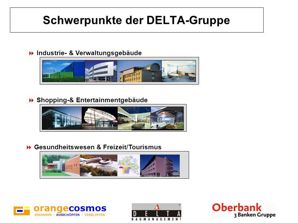 orangecosmos ERKENNEN – AUSSCHÖPFEN – VERBLÜFFEN Ausgangssituation Viele wechselnde Beteiligte, viele Projektphasen und viele verschiedene Einzelaufgaben Investitionsprojekte sind komplexe Vorhaben.