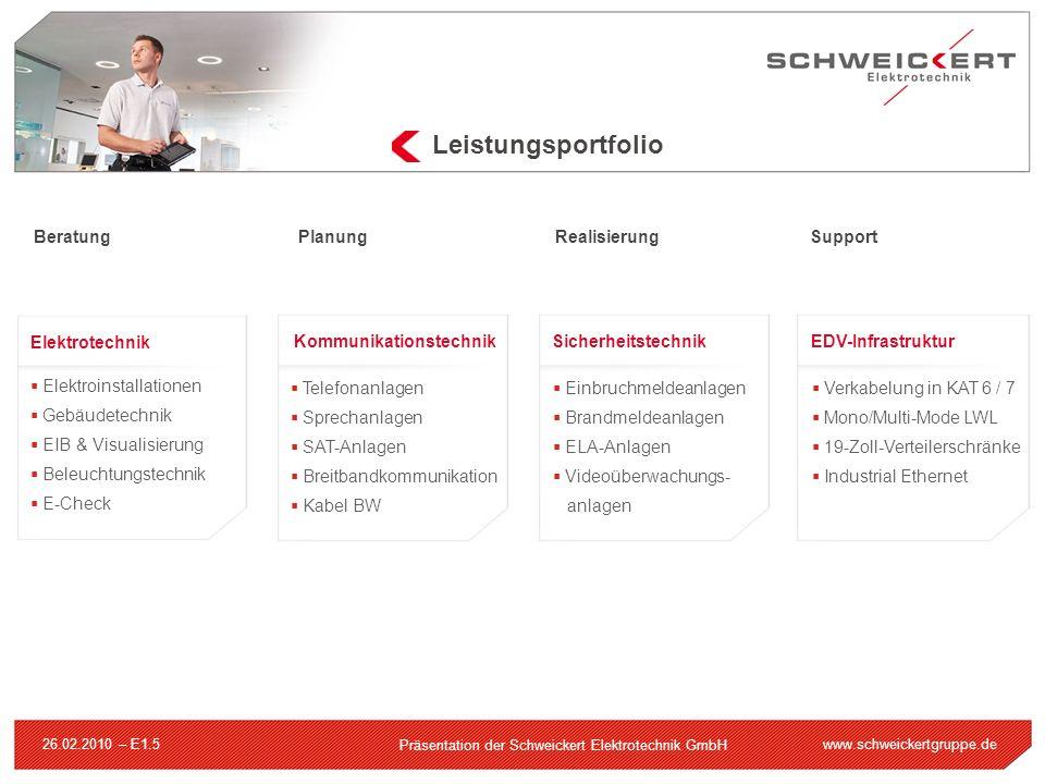 www.schweickertgruppe.de Präsentation der Schweickert Elektrotechnik GmbH 26.02.2010 – E1.5 Leistungsportfolio Beratung Planung Realisierung Support E