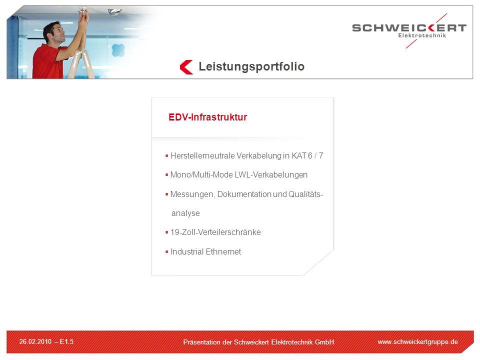 www.schweickertgruppe.de Präsentation der Schweickert Elektrotechnik GmbH 26.02.2010 – E1.5 Leistungsportfolio Herstellerneutrale Verkabelung in KAT 6