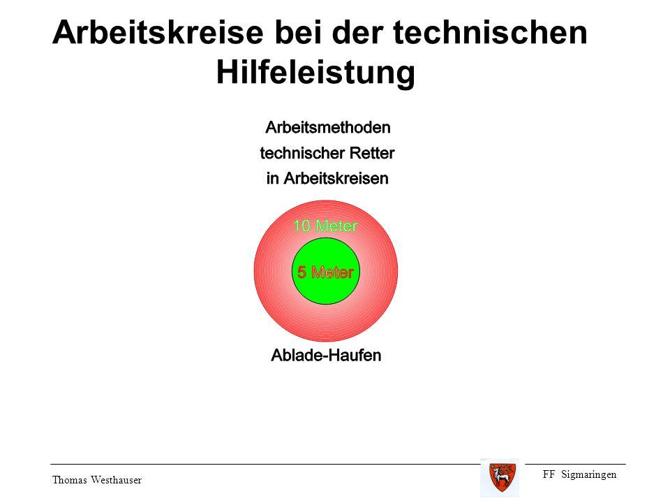 FF Sigmaringen Thomas Westhauser Arbeitskreise bei der technischen Hilfeleistung Ein Unfallort kann man mit einem Arbeitsplatz vergleichen.