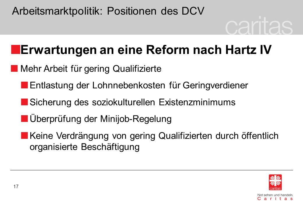 17 Arbeitsmarktpolitik: Positionen des DCV Erwartungen an eine Reform nach Hartz IV Mehr Arbeit für gering Qualifizierte Entlastung der Lohnnebenkoste