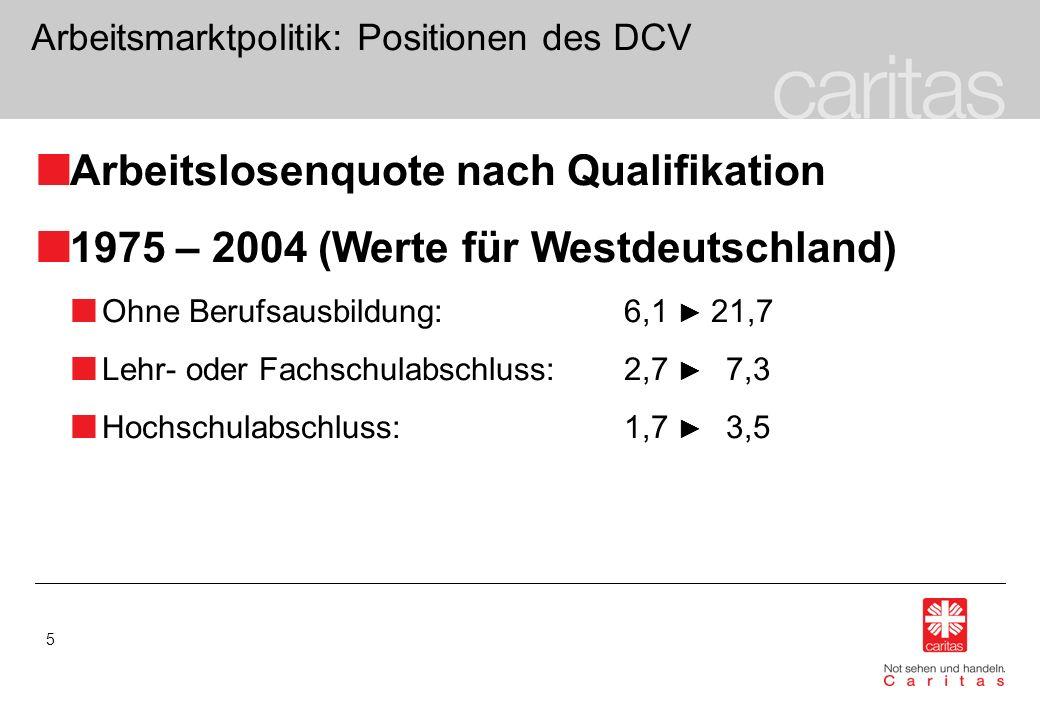 5 Arbeitsmarktpolitik: Positionen des DCV Arbeitslosenquote nach Qualifikation 1975 – 2004 (Werte für Westdeutschland) Ohne Berufsausbildung: 6,1 21,7