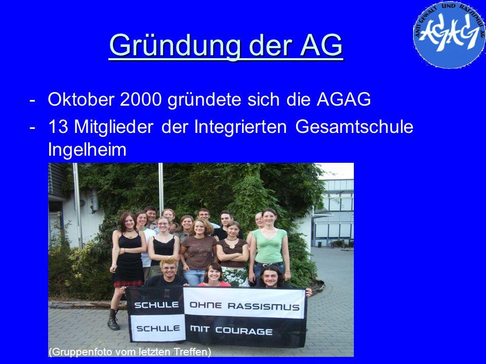 Hintergründe -Die Schüler/innen und Elternteile der AG waren der Überzeugung, dass man gegen rechtsradikales Gedankengut, Intoleranz, Gewalt und Diskriminierung an Schulen vorbeugend arbeiten sollte.