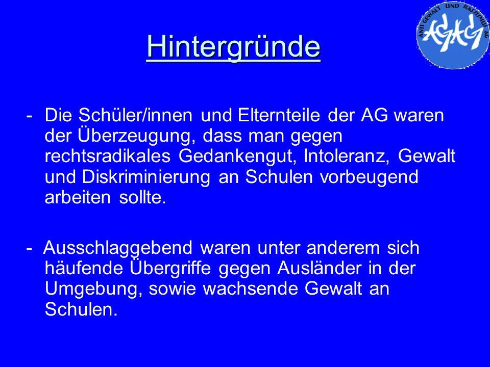 Hintergründe -Die Schüler/innen und Elternteile der AG waren der Überzeugung, dass man gegen rechtsradikales Gedankengut, Intoleranz, Gewalt und Diskr