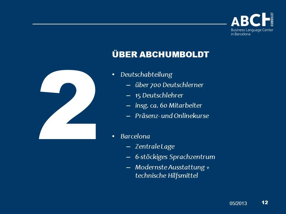 Deutschabteilung – über 700 Deutschlerner – 15 Deutschlehrer – insg. ca. 60 Mitarbeiter – Präsenz- und Onlinekurse Barcelona – Zentrale Lage – 6-stöck