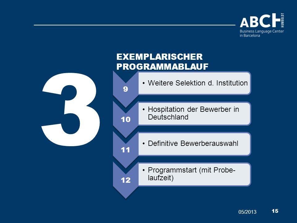 9 Weitere Selektion d. Institution 10 Hospitation der Bewerber in Deutschland 11 Definitive Bewerberauswahl 12 Programmstart (mit Probe- laufzeit) 3 0