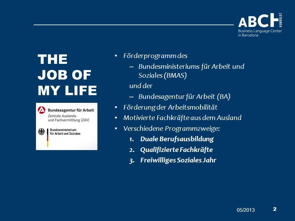 Förderprogramm des – Bundesministeriums für Arbeit und Soziales (BMAS) und der – Bundesagentur für Arbeit (BA) Förderung der Arbeitsmobilität Motivier